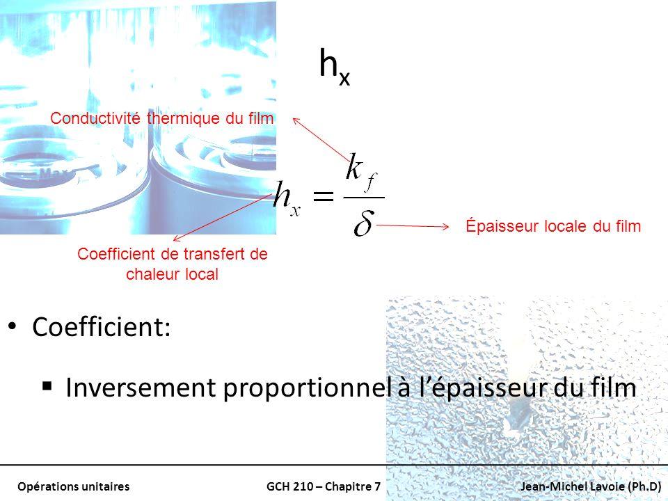 hx Coefficient: Inversement proportionnel à l'épaisseur du film