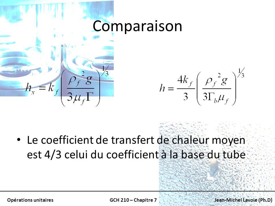 Comparaison Le coefficient de transfert de chaleur moyen est 4/3 celui du coefficient à la base du tube.