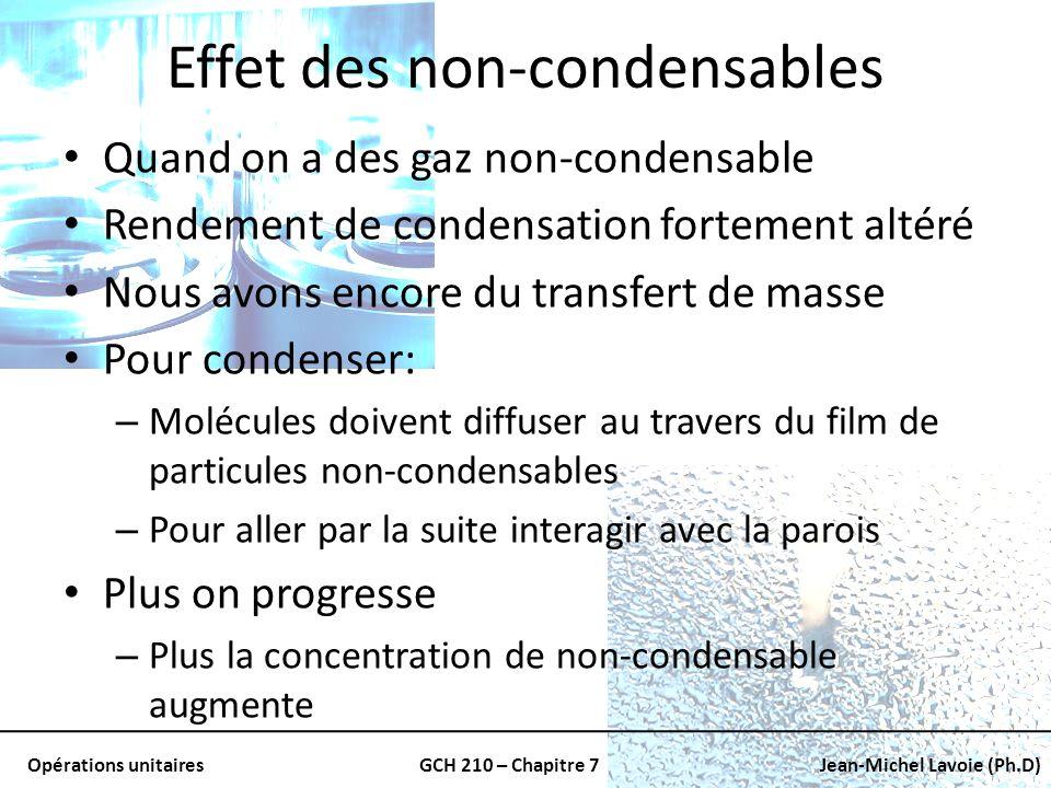 Effet des non-condensables