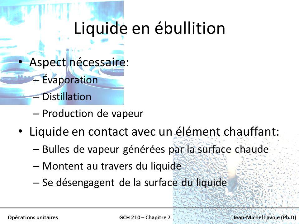 Liquide en ébullition Aspect nécessaire: