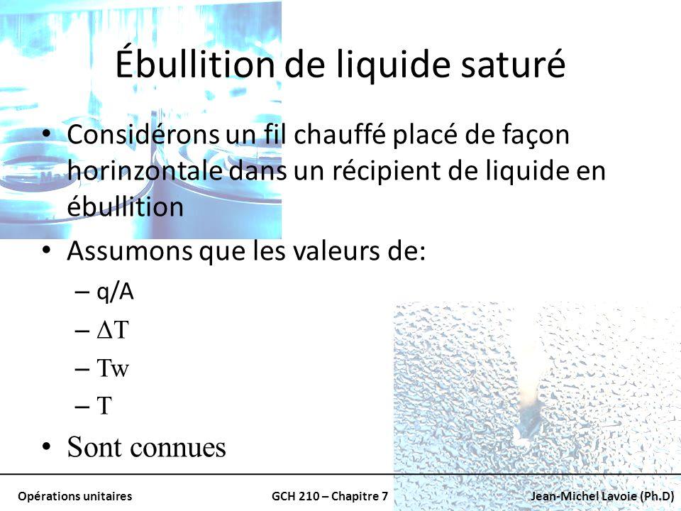Ébullition de liquide saturé