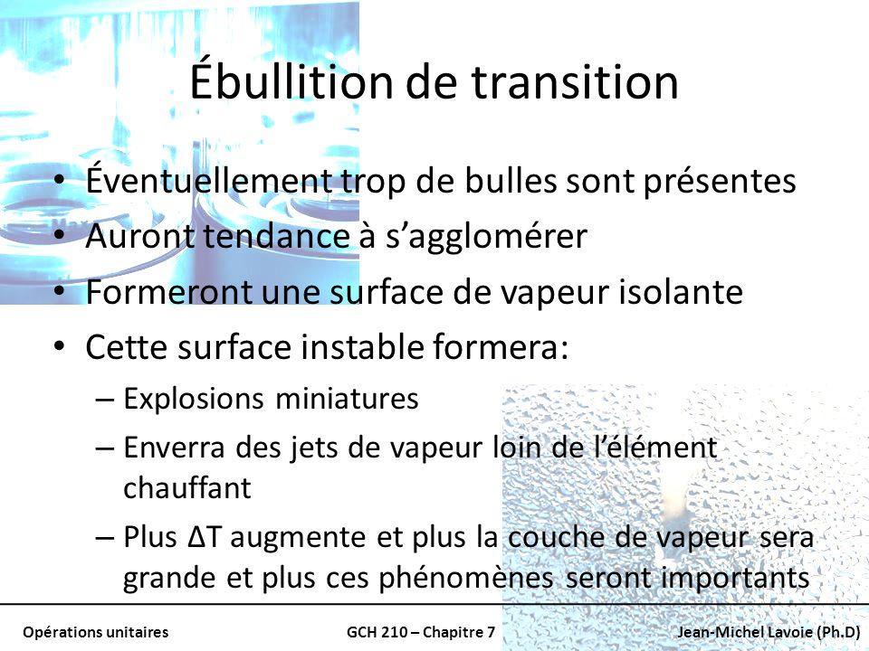 Ébullition de transition