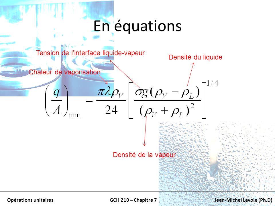 En équations Tension de l'interface liquide-vapeur Densité du liquide