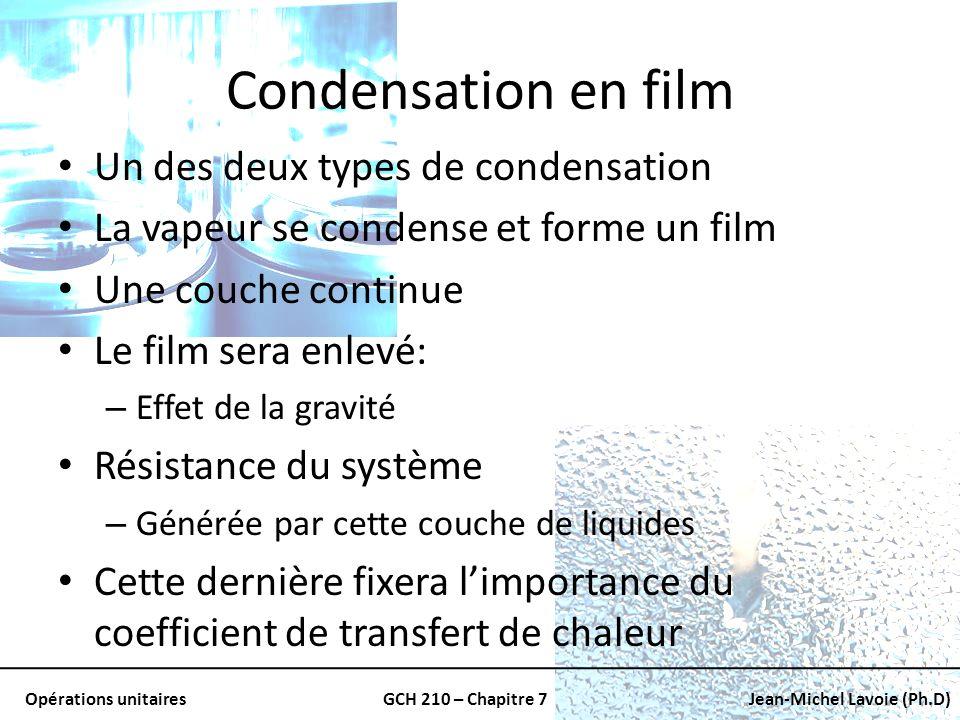 Condensation en film Un des deux types de condensation