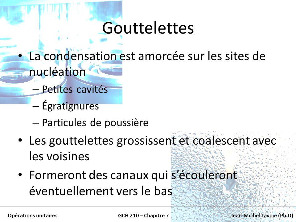 Gouttelettes La condensation est amorcée sur les sites de nucléation