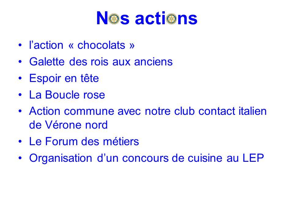 Nos actions l'action « chocolats » Galette des rois aux anciens