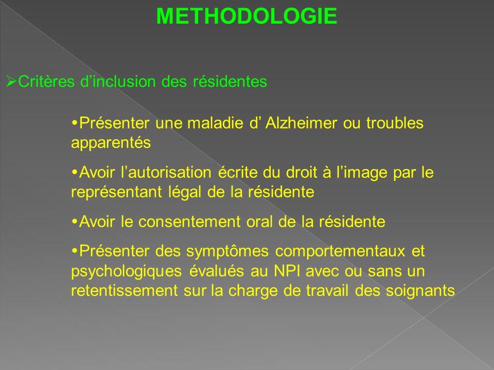 METHODOLOGIE Critères d'inclusion des résidentes