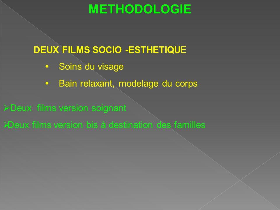 METHODOLOGIE DEUX FILMS SOCIO -ESTHETIQUE Soins du visage