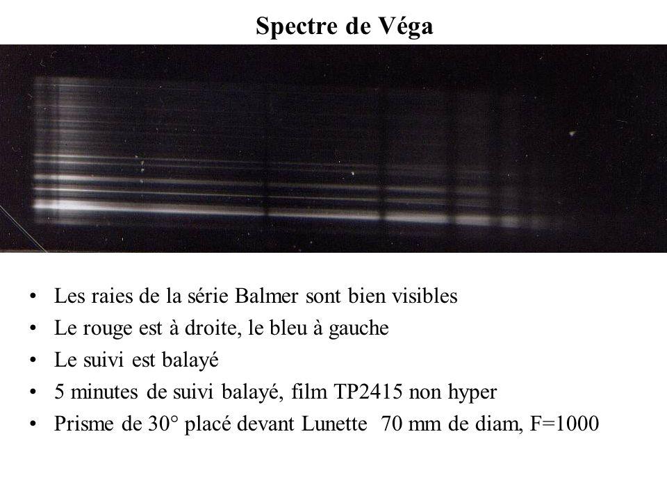 Spectre de Véga Les raies de la série Balmer sont bien visibles