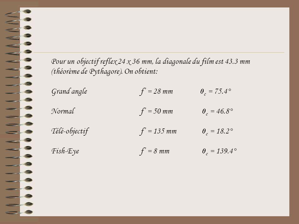 Pour un objectif reflex 24 x 36 mm, la diagonale du film est 43