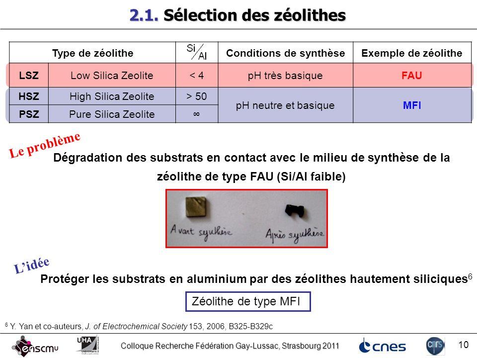 2.1. Sélection des zéolithes Conditions de synthèse