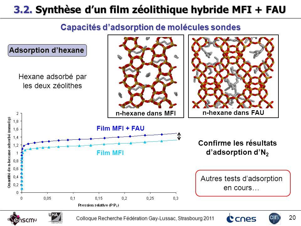 3.2. Synthèse d'un film zéolithique hybride MFI + FAU