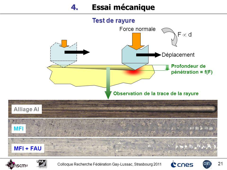 4. Essai mécanique Test de rayure Force normale Déplacement Alliage Al