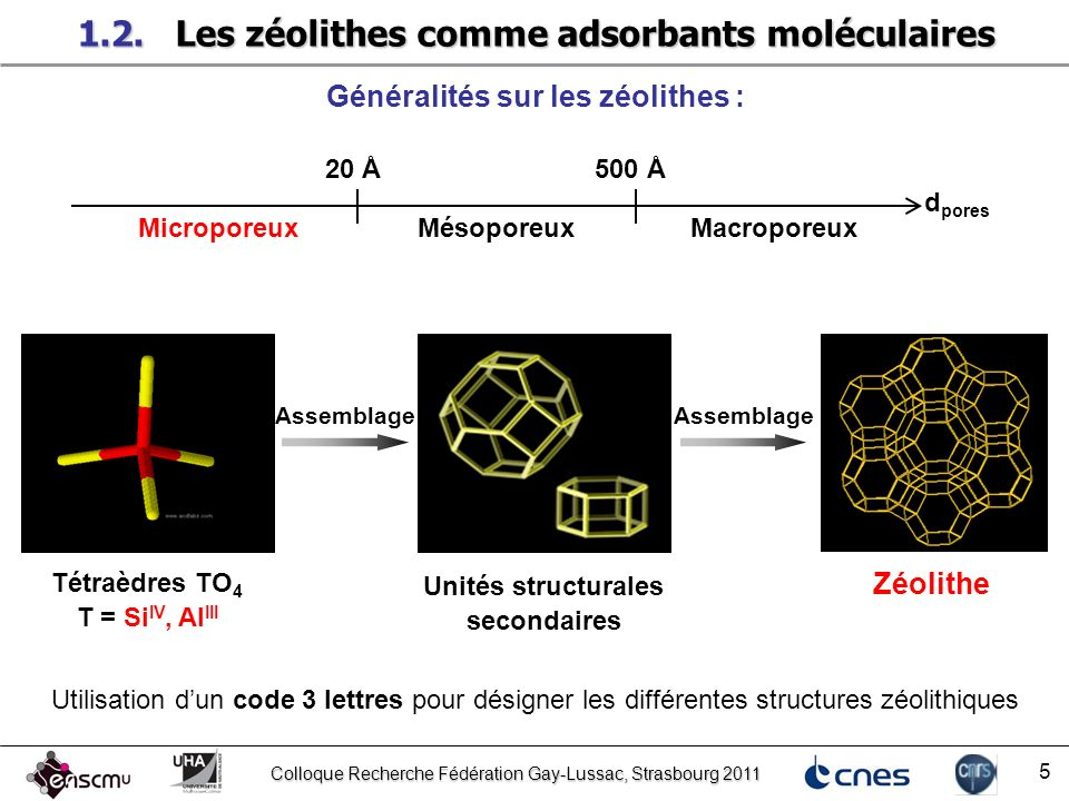 1.2. Les zéolithes comme adsorbants moléculaires