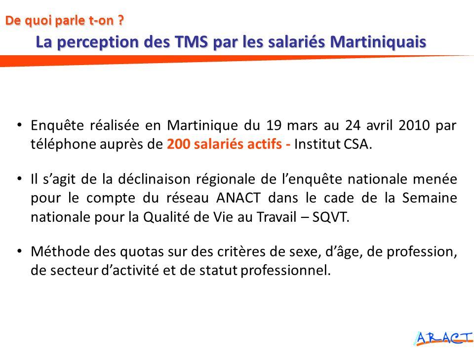 La perception des TMS par les salariés Martiniquais