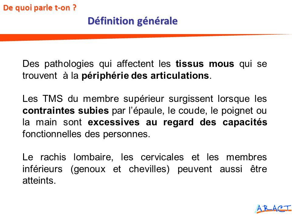 Définition générale De quoi parle t-on Des pathologies qui affectent les tissus mous qui se trouvent à la périphérie des articulations.