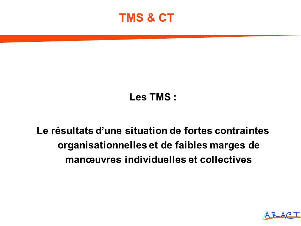 TMS & CT Les TMS :