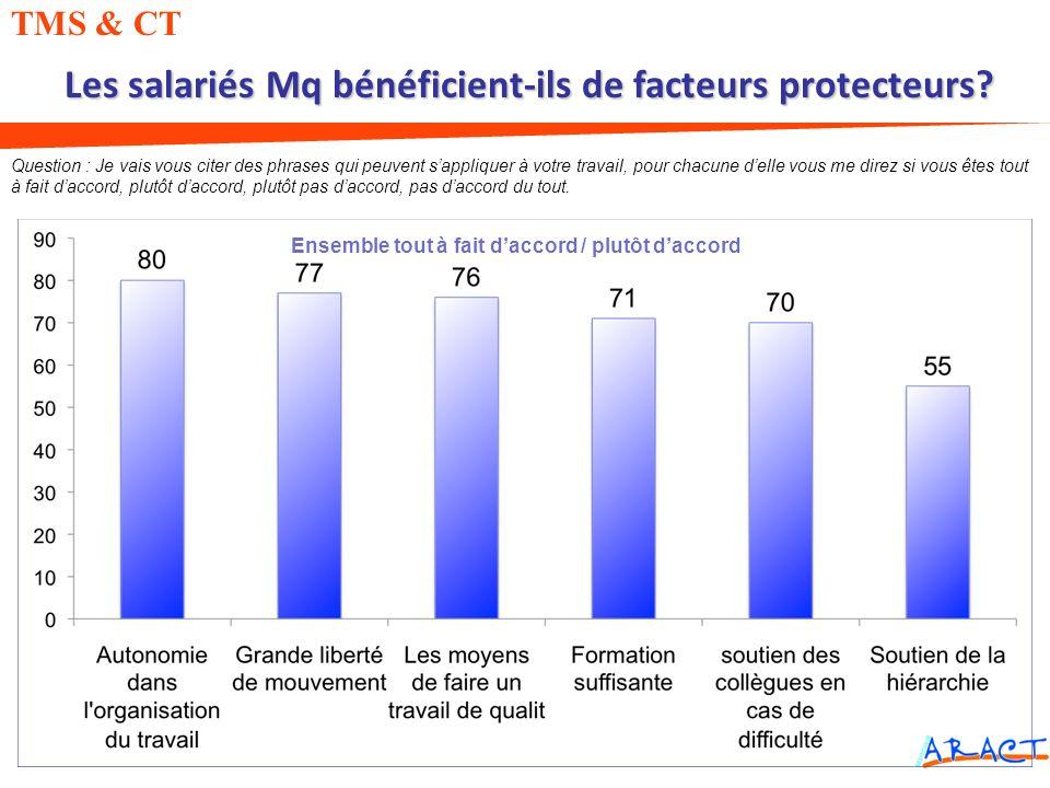 Les salariés Mq bénéficient-ils de facteurs protecteurs