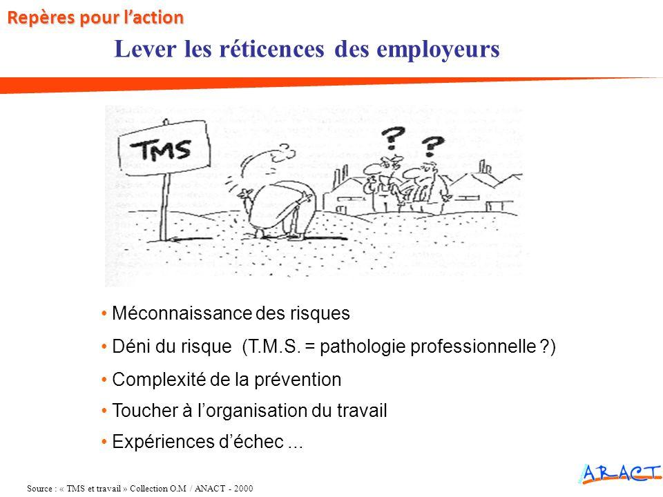 Lever les réticences des employeurs