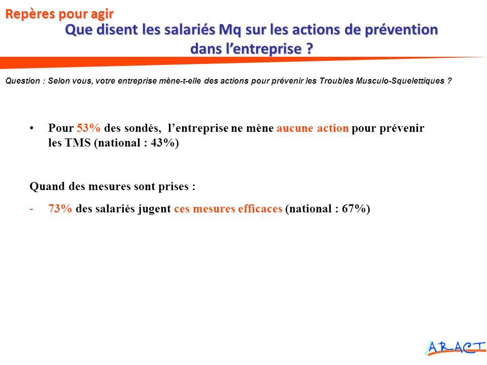 Repères pour agir Que disent les salariés Mq sur les actions de prévention dans l'entreprise