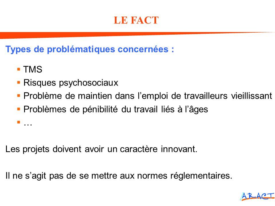 LE FACT Types de problématiques concernées : TMS Risques psychosociaux