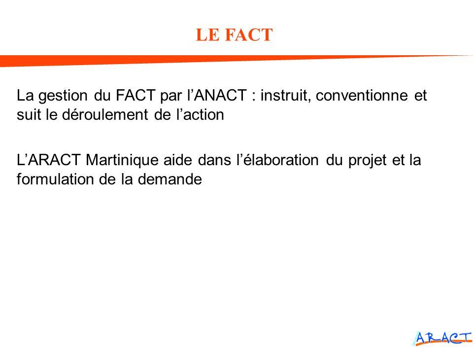 LE FACT La gestion du FACT par l'ANACT : instruit, conventionne et suit le déroulement de l'action.