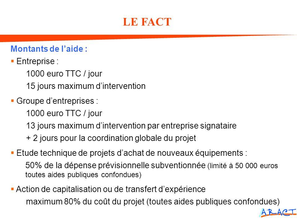 LE FACT Montants de l'aide : Entreprise : 1000 euro TTC / jour