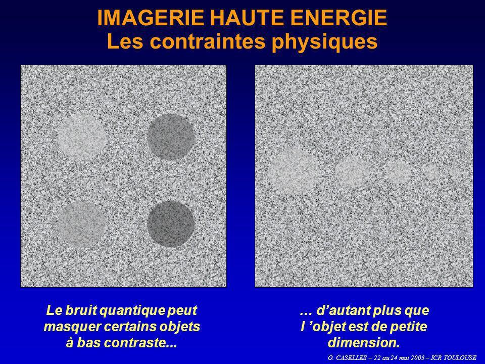 IMAGERIE HAUTE ENERGIE Les contraintes physiques