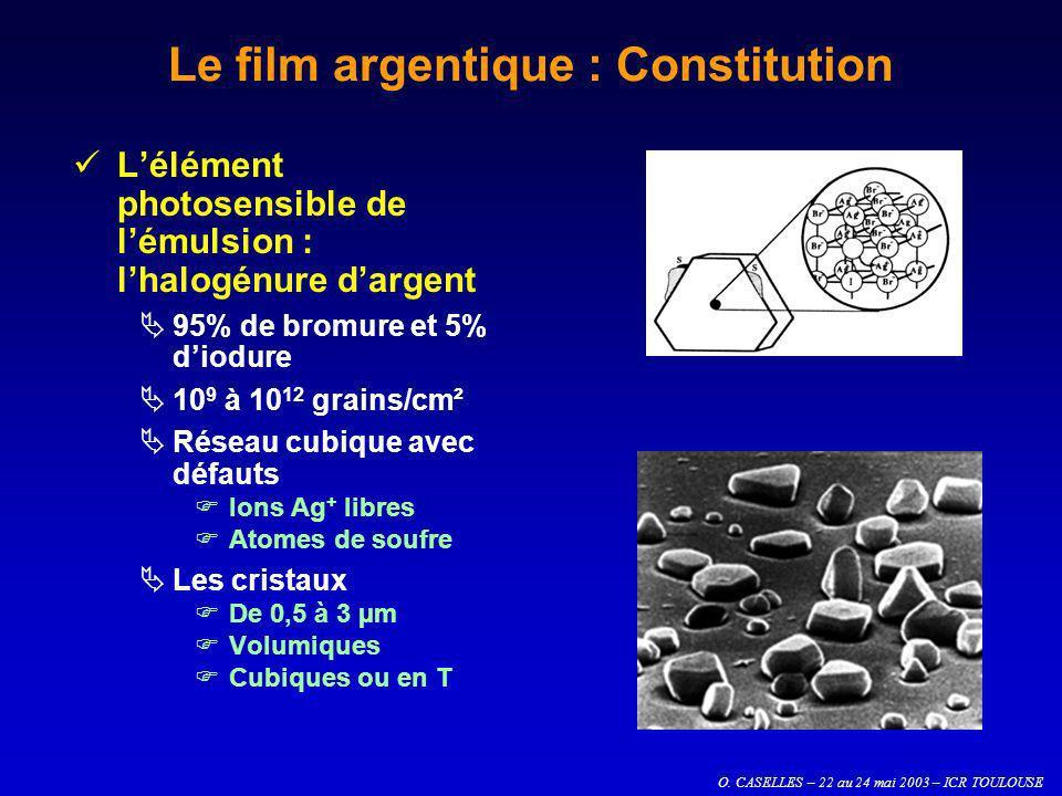 Le film argentique : Constitution
