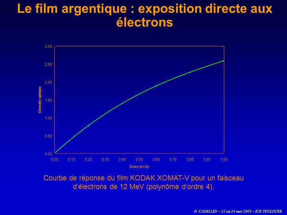 Le film argentique : exposition directe aux électrons
