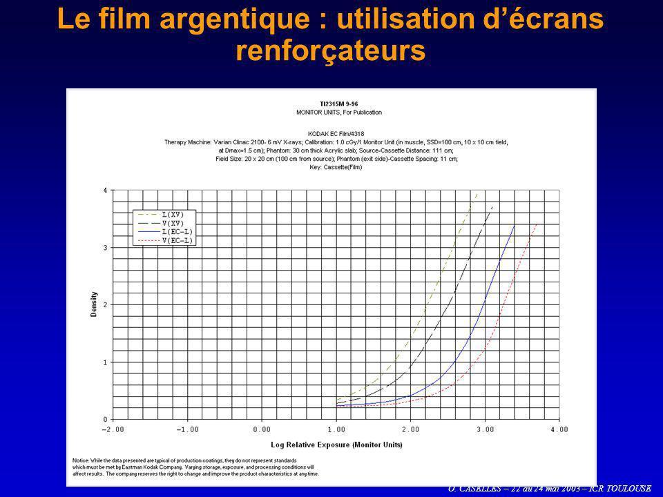 Le film argentique : utilisation d'écrans renforçateurs