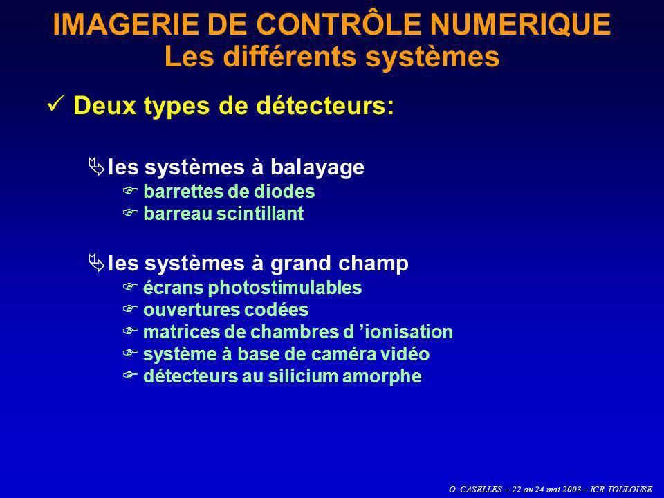 IMAGERIE DE CONTRÔLE NUMERIQUE Les différents systèmes
