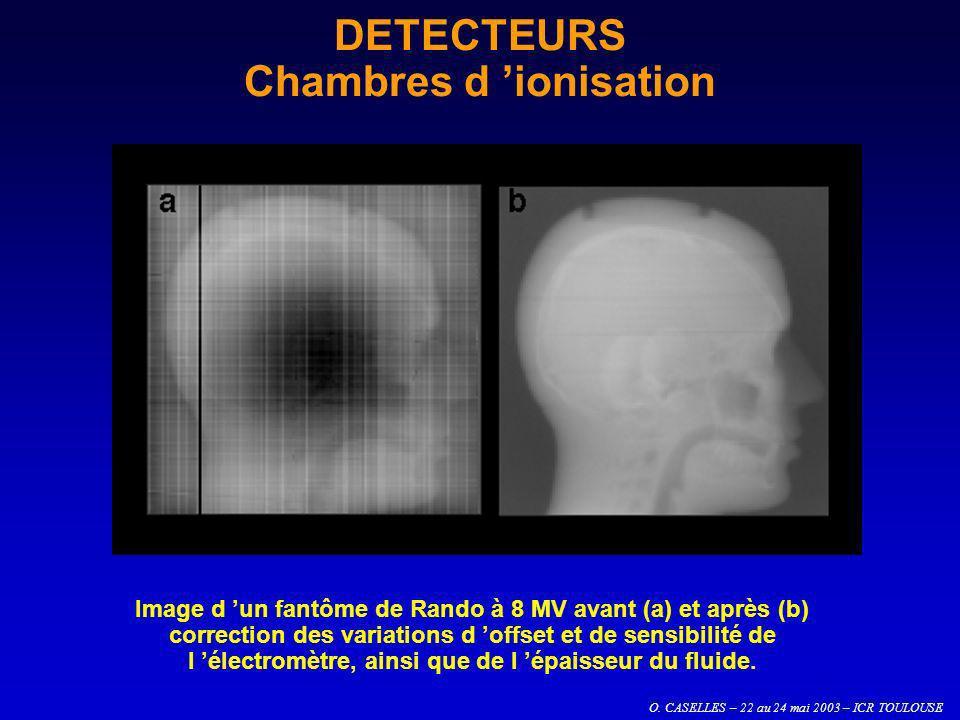 DETECTEURS Chambres d 'ionisation