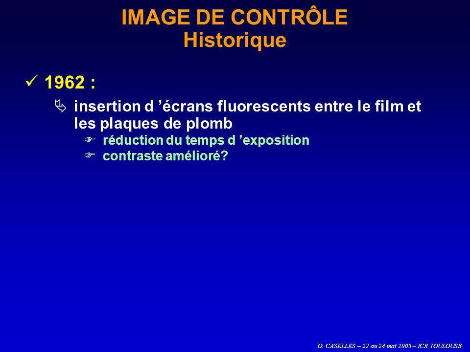 IMAGE DE CONTRÔLE Historique