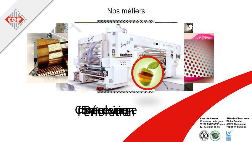 Nos métiers Complexage Impression Découpe Extrusion Perforation