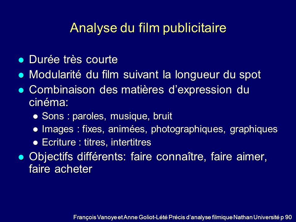 Analyse du film publicitaire