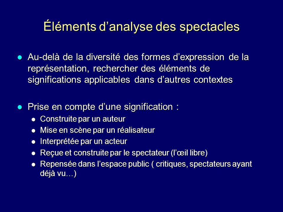 Éléments d'analyse des spectacles