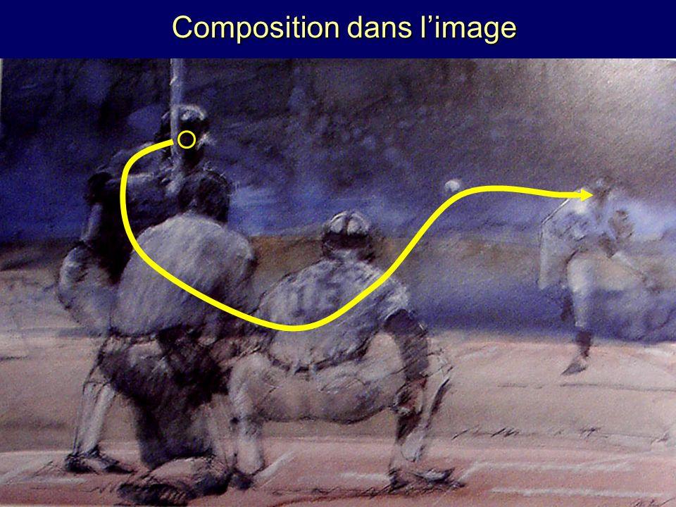 Composition dans l'image
