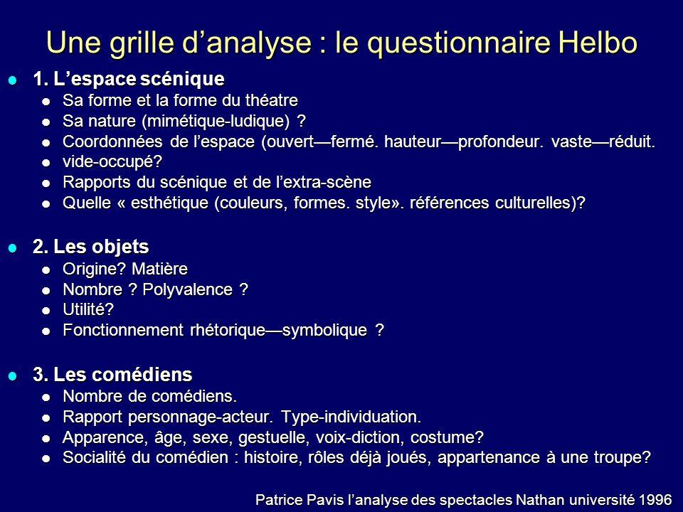 Une grille d'analyse : le questionnaire Helbo