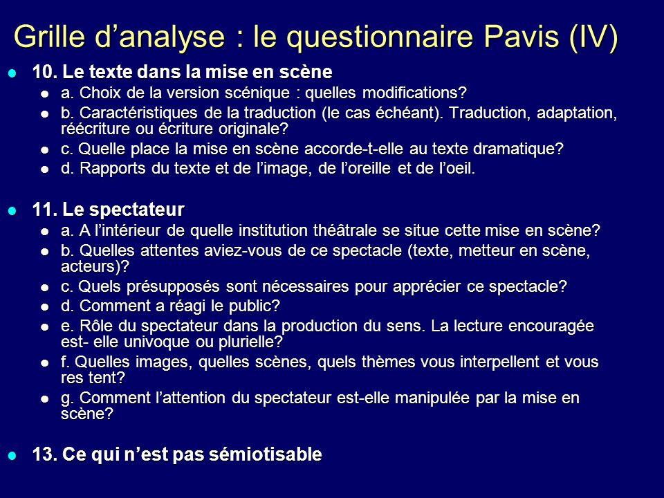 Grille d'analyse : le questionnaire Pavis (IV)