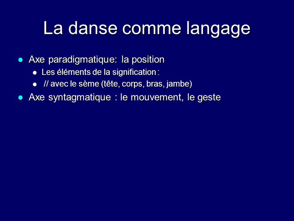La danse comme langage Axe paradigmatique: la position