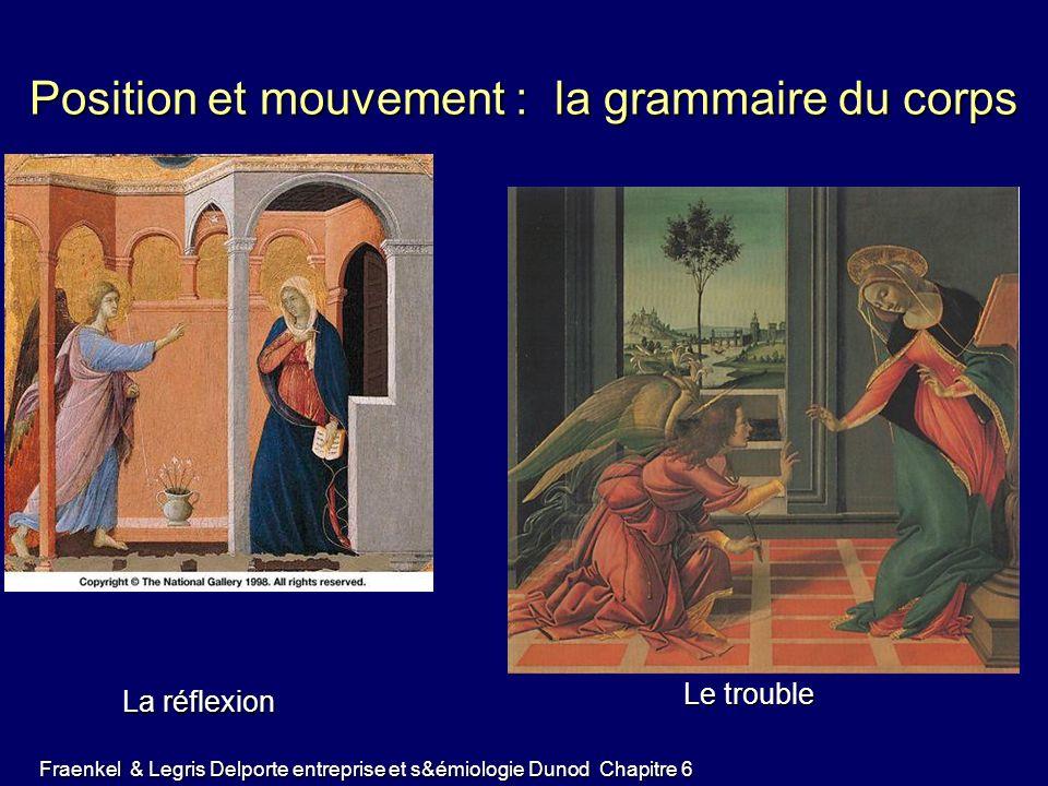 Position et mouvement : la grammaire du corps