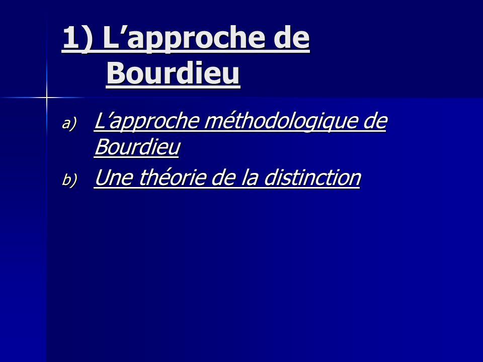 1) L'approche de Bourdieu