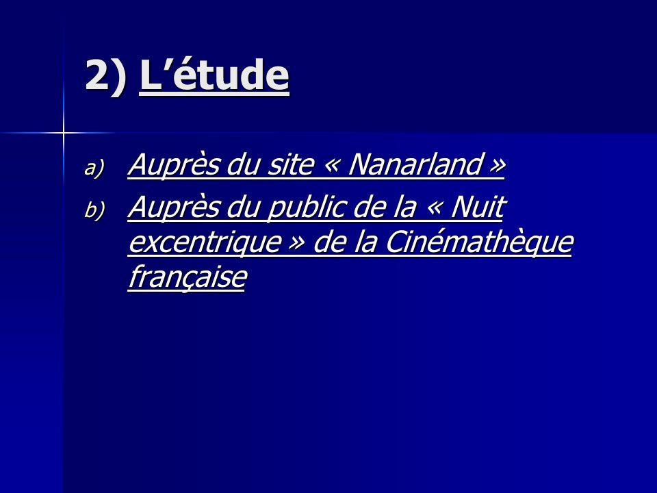 2) L'étude Auprès du site « Nanarland »