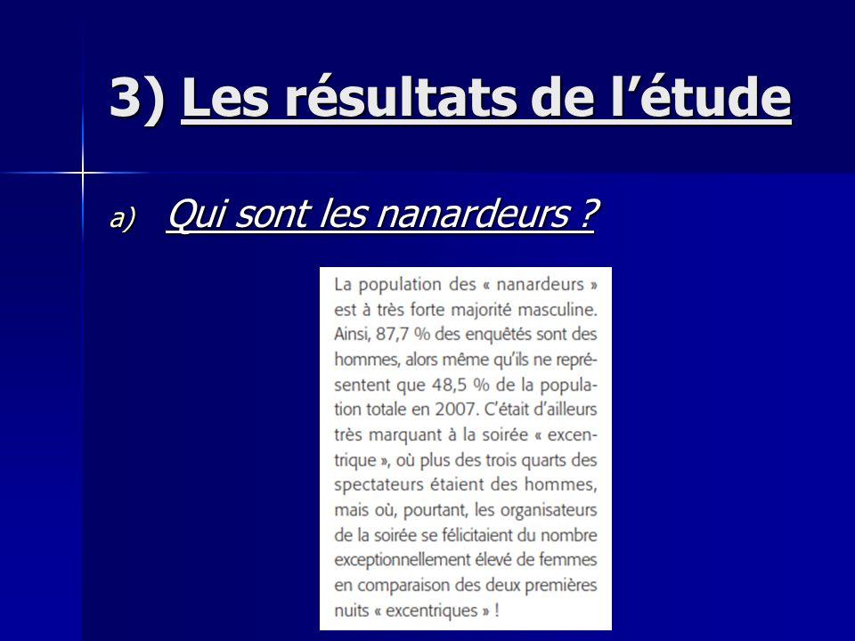 3) Les résultats de l'étude