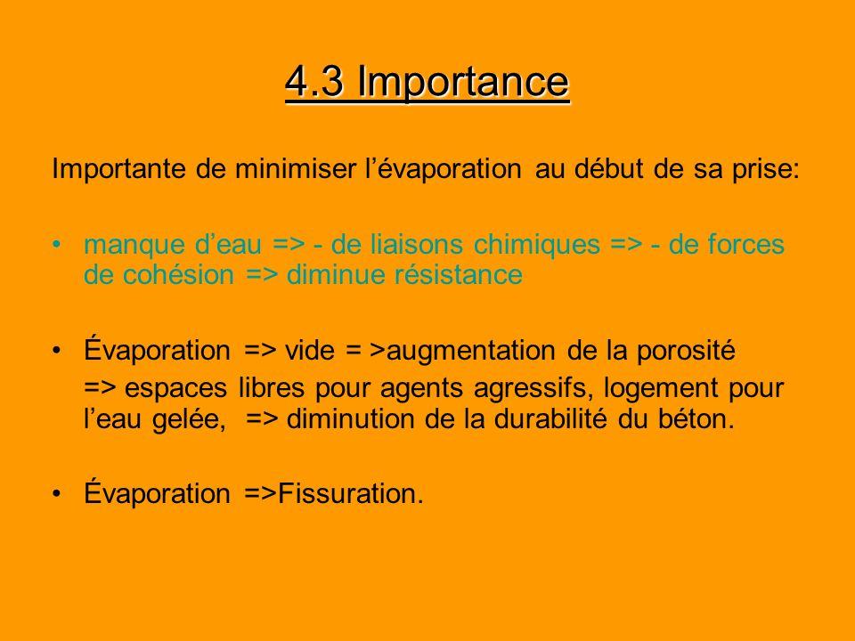 4.3 Importance Importante de minimiser l'évaporation au début de sa prise: