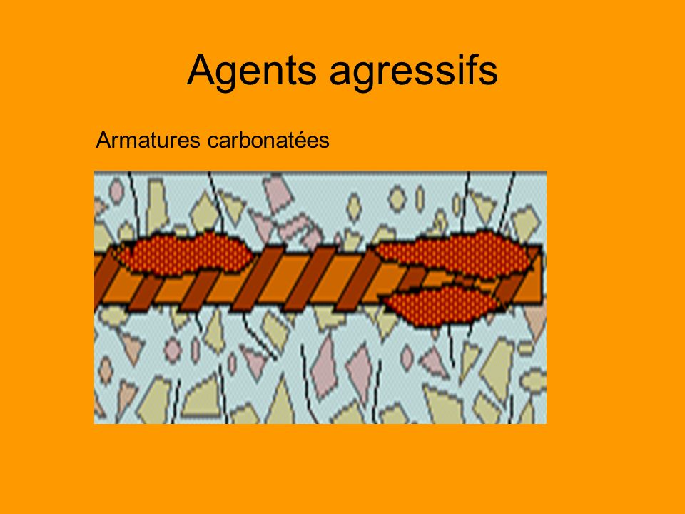 Agents agressifs Armatures carbonatées