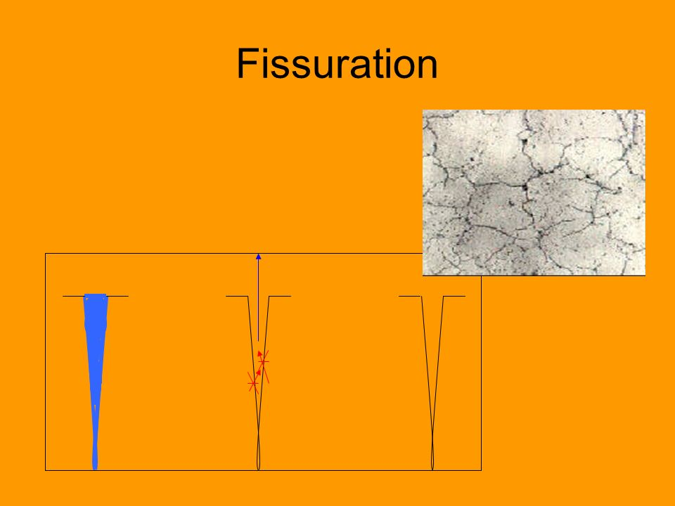 Fissuration