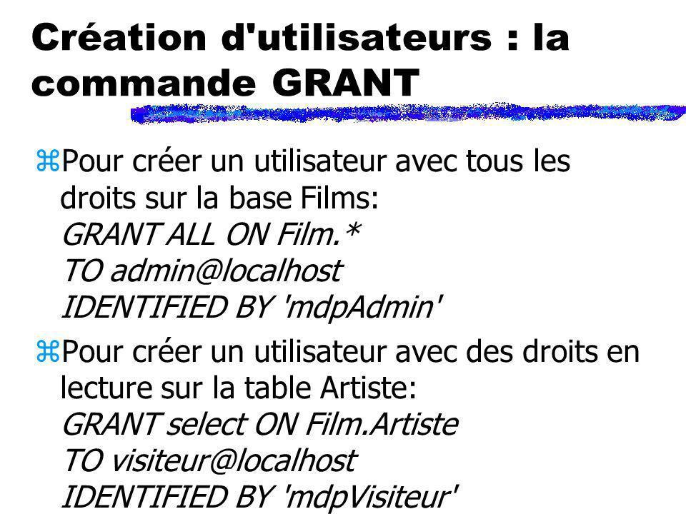 Création d utilisateurs : la commande GRANT