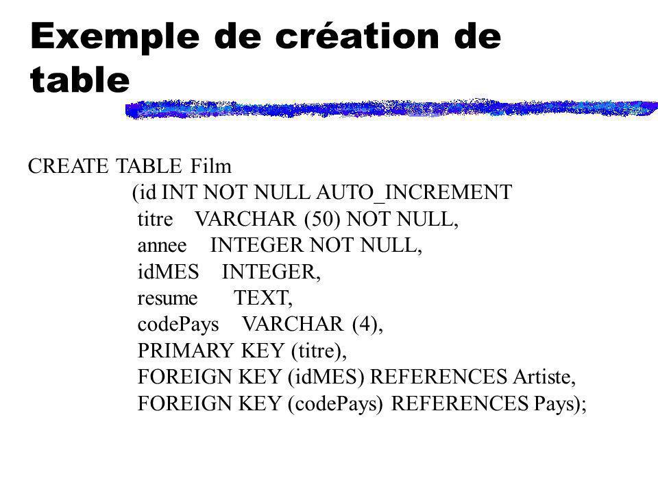 Exemple de création de table